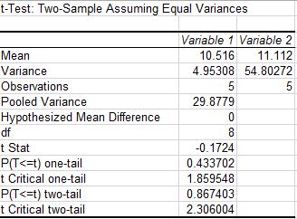 File:Snippet rat data.PNG