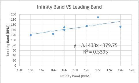 File:Infinity vs leading.jpg