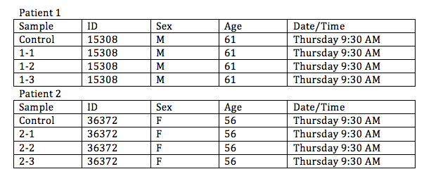 File:BME103 Chart2.png