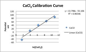 CaCl2.jpg