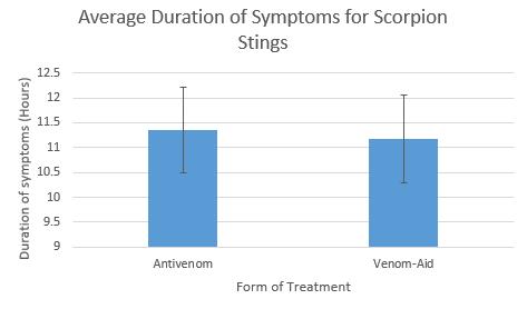 File:Scorpions.png