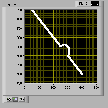 File:Trajectory 1.png