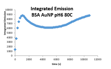 File:160928redone graph 2.PNG