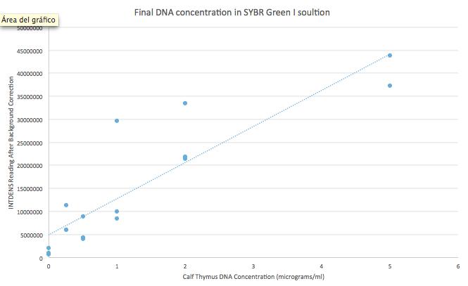 File:GraphCalibration.png