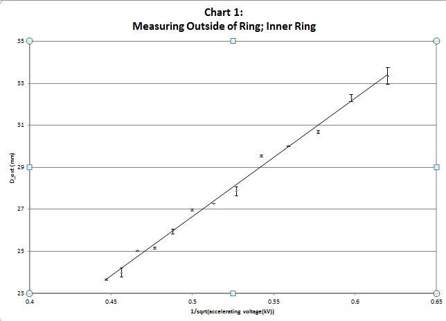 File:Sebastian Measuring Outside of Ring; Inner Ring.JPG