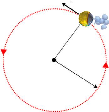 150706 Circular motion.png