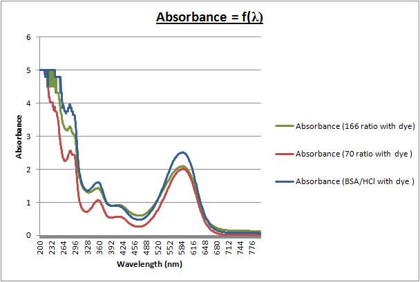 27mar - UV curve second solution.jpg