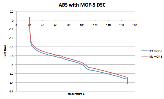 ABS MOF 5 channell.png