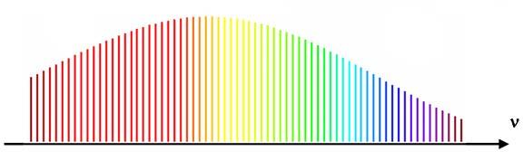 File:Frequencycombjj.jpg