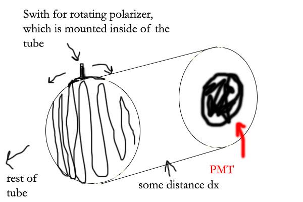 File:Polarizerswitch.jpg