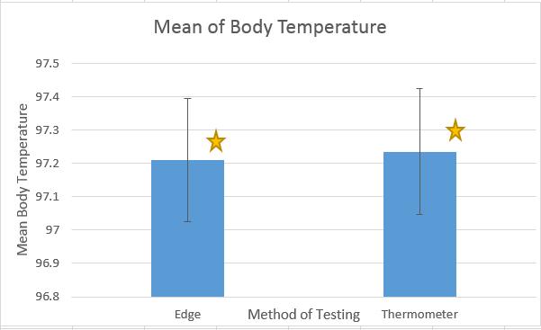 File:Bodytemperature.png