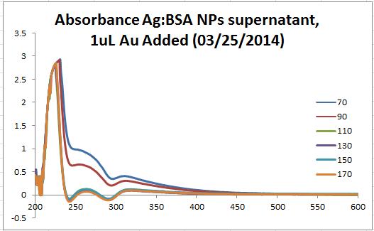 2014 0326 abs Ag BSA 0325.PNG
