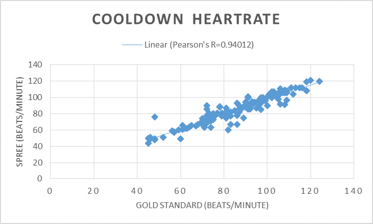 File:CoolDownTemp.png