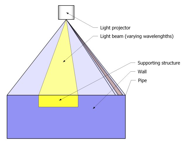 File:NanoSlice projection 2D.png