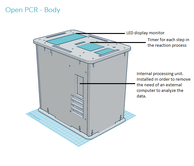 Open PCR - Body.png