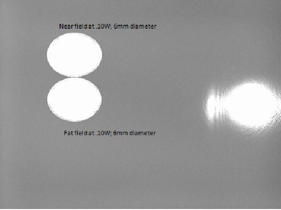 Comparison between near & far-field at .10W; 6mm diameter