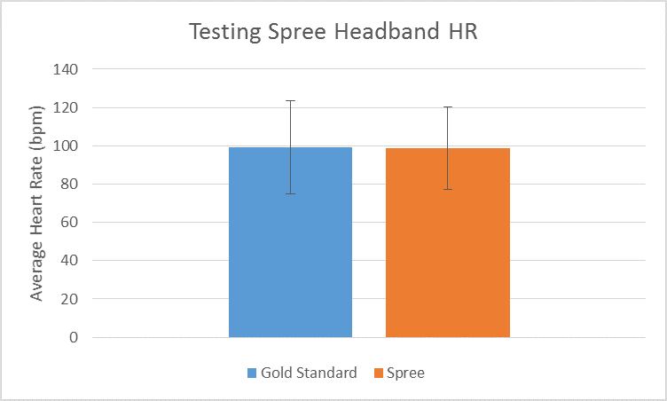 File:HR graph.png
