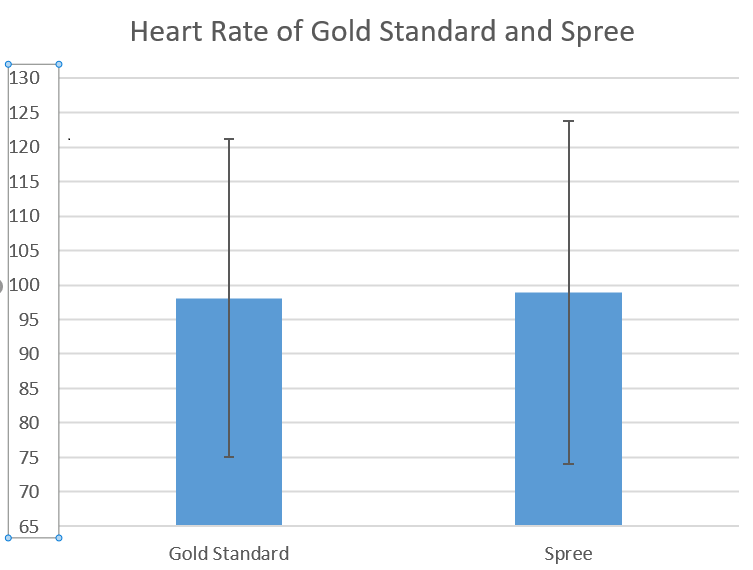Image:Heartratebargraph2.jpg