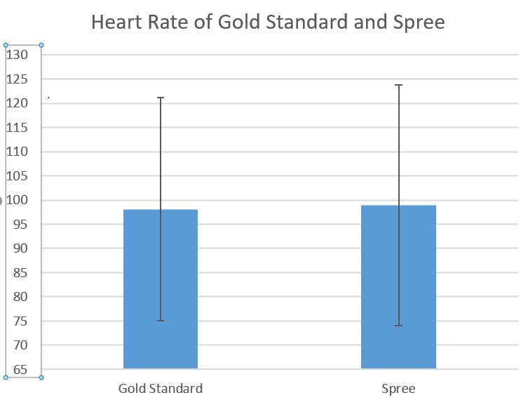 File:Heartratebargraph2.jpg