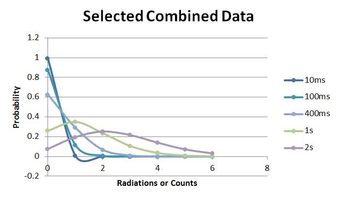 Sebastian Combined Data.JPG