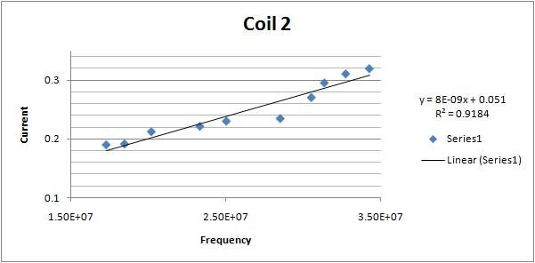 Coil2jj.jpg