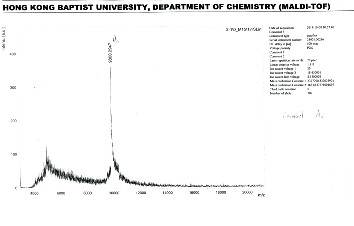 File:Mass Spectrometry Control Single-stranded DNA A2.png