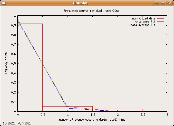 File:Poisson-data-dwell20ms.png