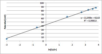 Ca calibration2 121114.png
