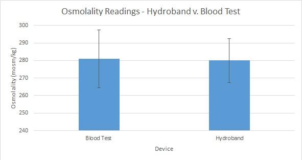 Hydroband1.jpg