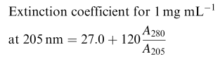 File:Protein absorbance at 205nm.png
