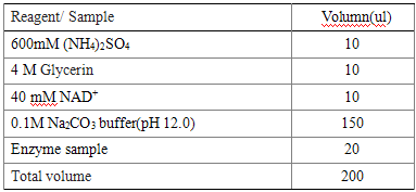 File:Xmu table3.png