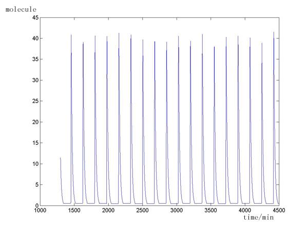 File:1 T7-protein.jpg