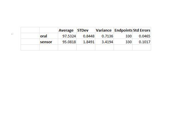 File:BME100 Group10 statistics.jpg