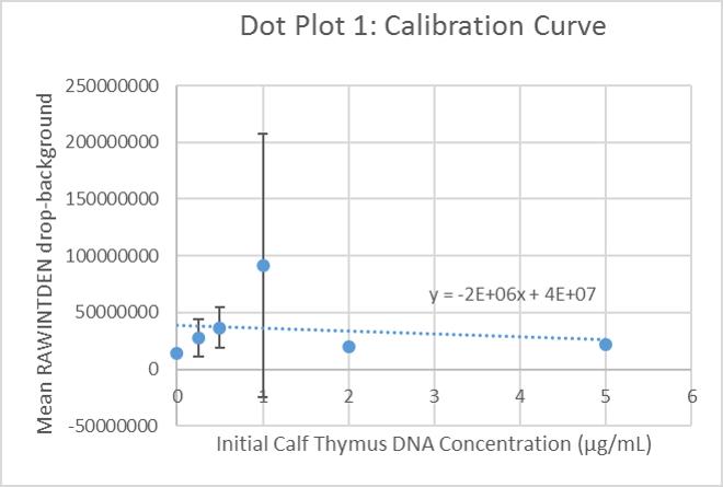 Calibrationcurve1group16.png
