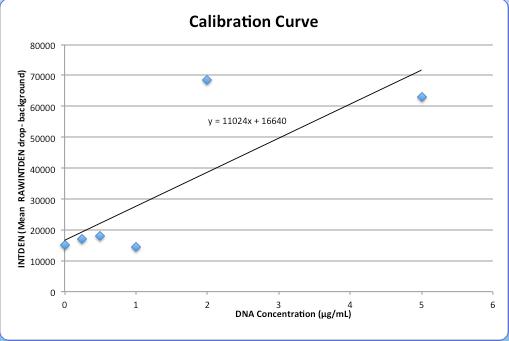 Calibration6.png