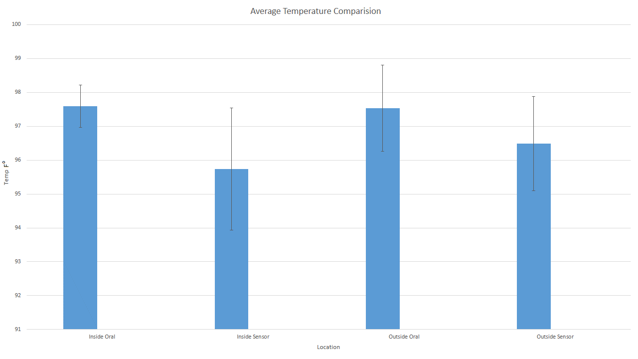 Comparision.png