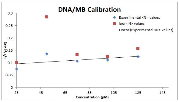 2013 0705 calibration.PNG