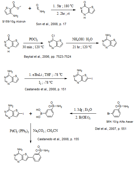Image:4synthesis.png