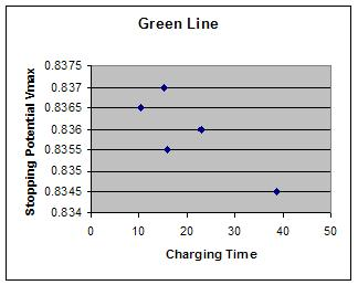 File:Green Potential Time.JPG