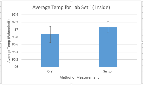 Group16Graph1.PNG