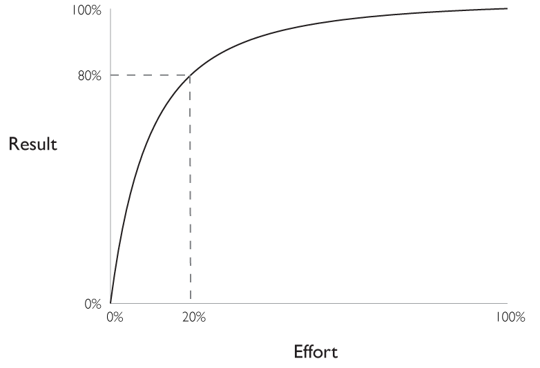 File:Pareto.png