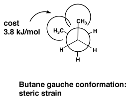 Scheme 10: Gauche Conformation of Butane is Not the Lowest in Energy