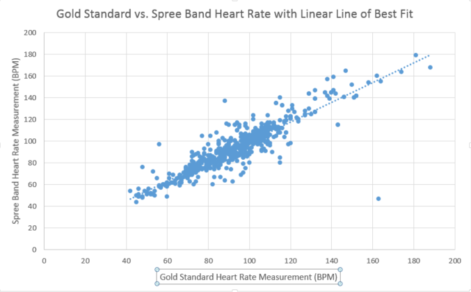 File:Lab 3 Heart Scatter.PNG