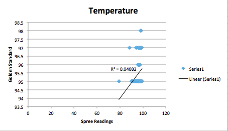 Temperature Scatter Plot.png