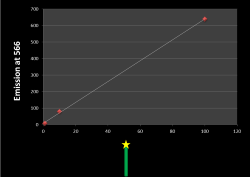 File:BM12 nanosaurs linear relation aptamer c s.png
