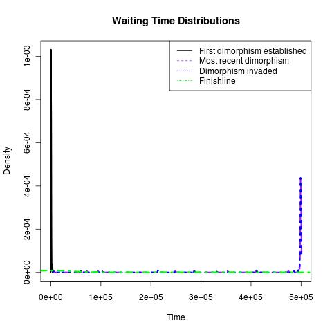 File:Waitingtimes ens 1.png