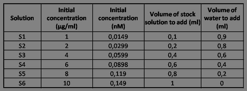 14sept - Tableau SSolution.png