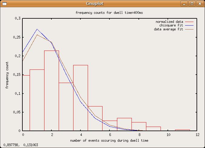 File:Poisson-data-dwell400ms.png