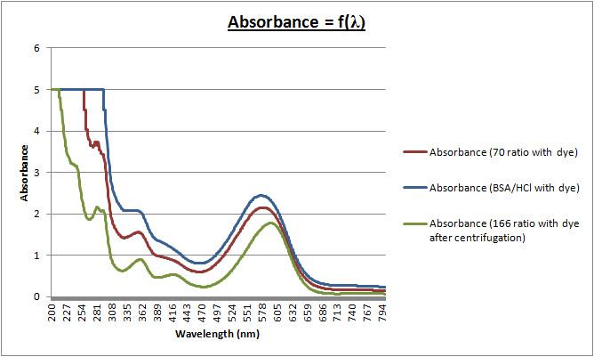 File:20mar - UV curve.jpg