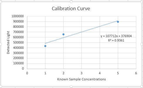BME100 12 Calibration.jpg